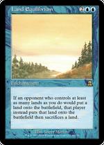 Land Equilibrium image