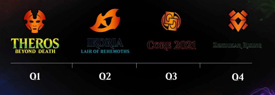 Próximas edições: voltaremos a Theros e depois a Zendikar
