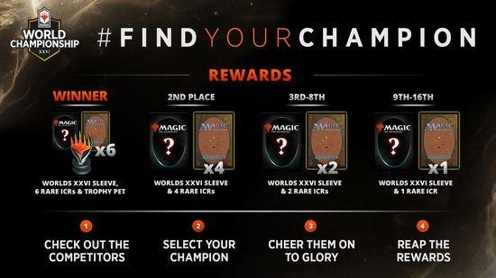 Wizards está dando recompensas gratuitas para torcer no Campeonato Mundial