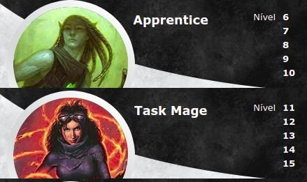How to download your Planeswalker Points History